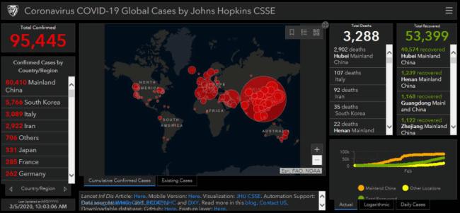 Coronavirus Malware Karte